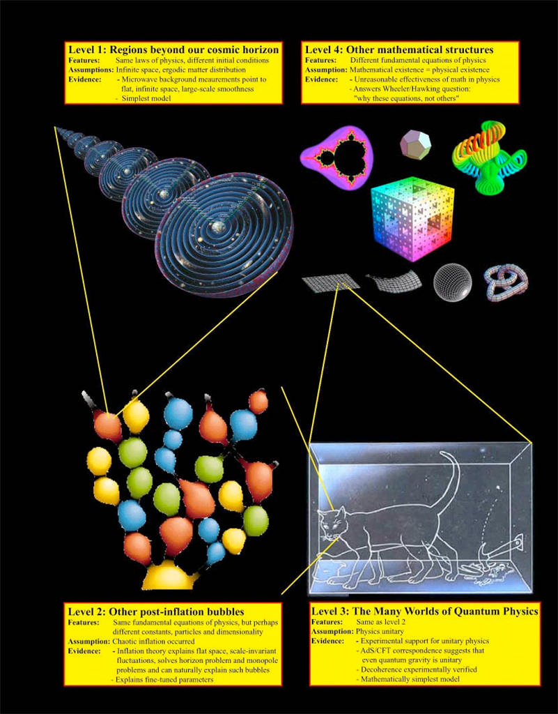MULTIVERSE-AND-PARALLEL-UNIVERSES